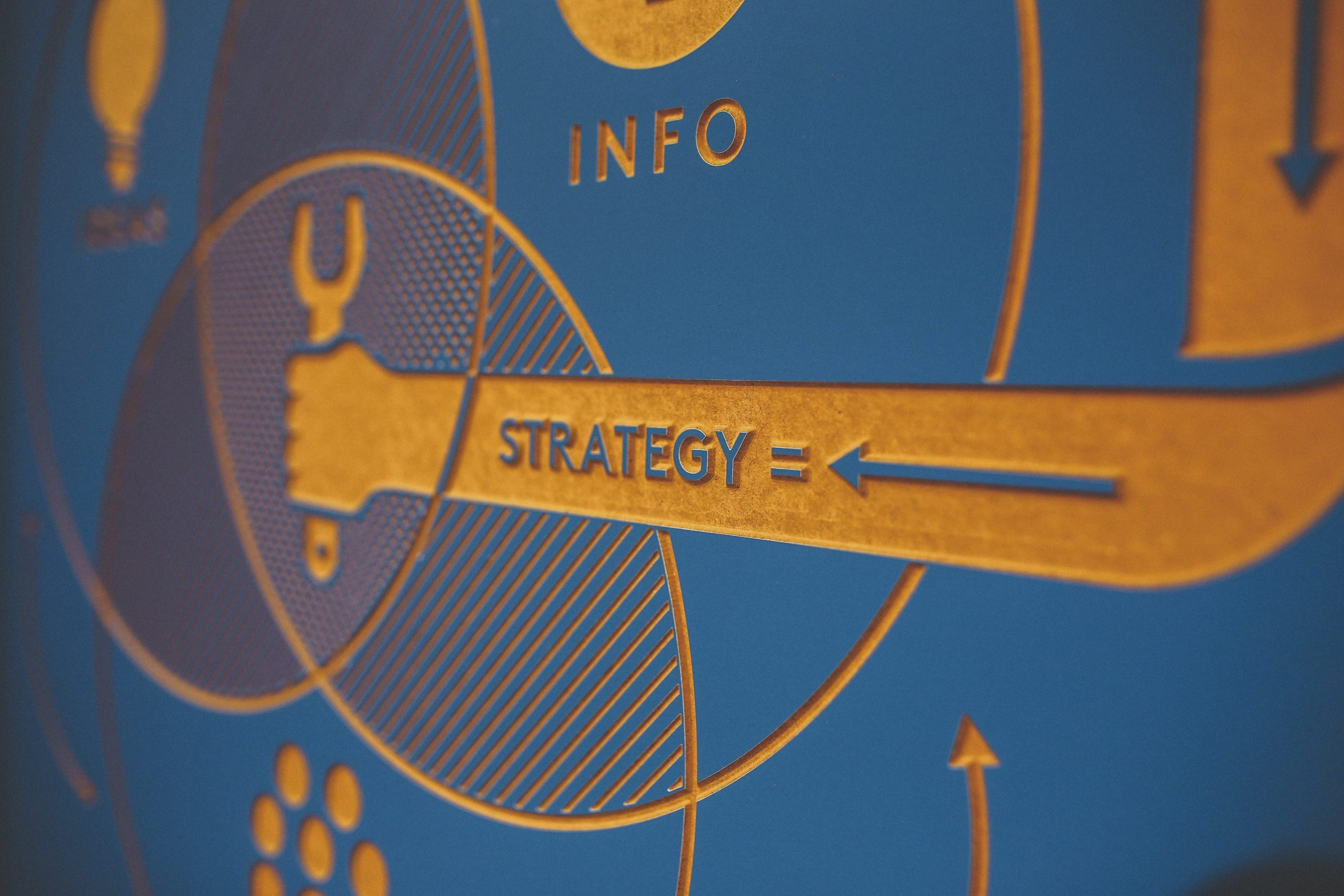 The Strategy of Impact